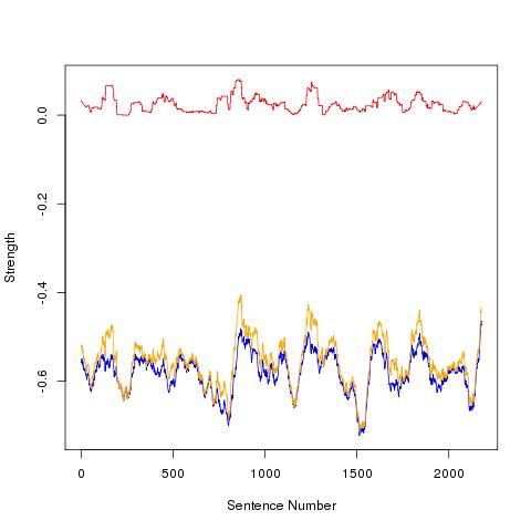 拙著「死都の夜明け」分析データ。
