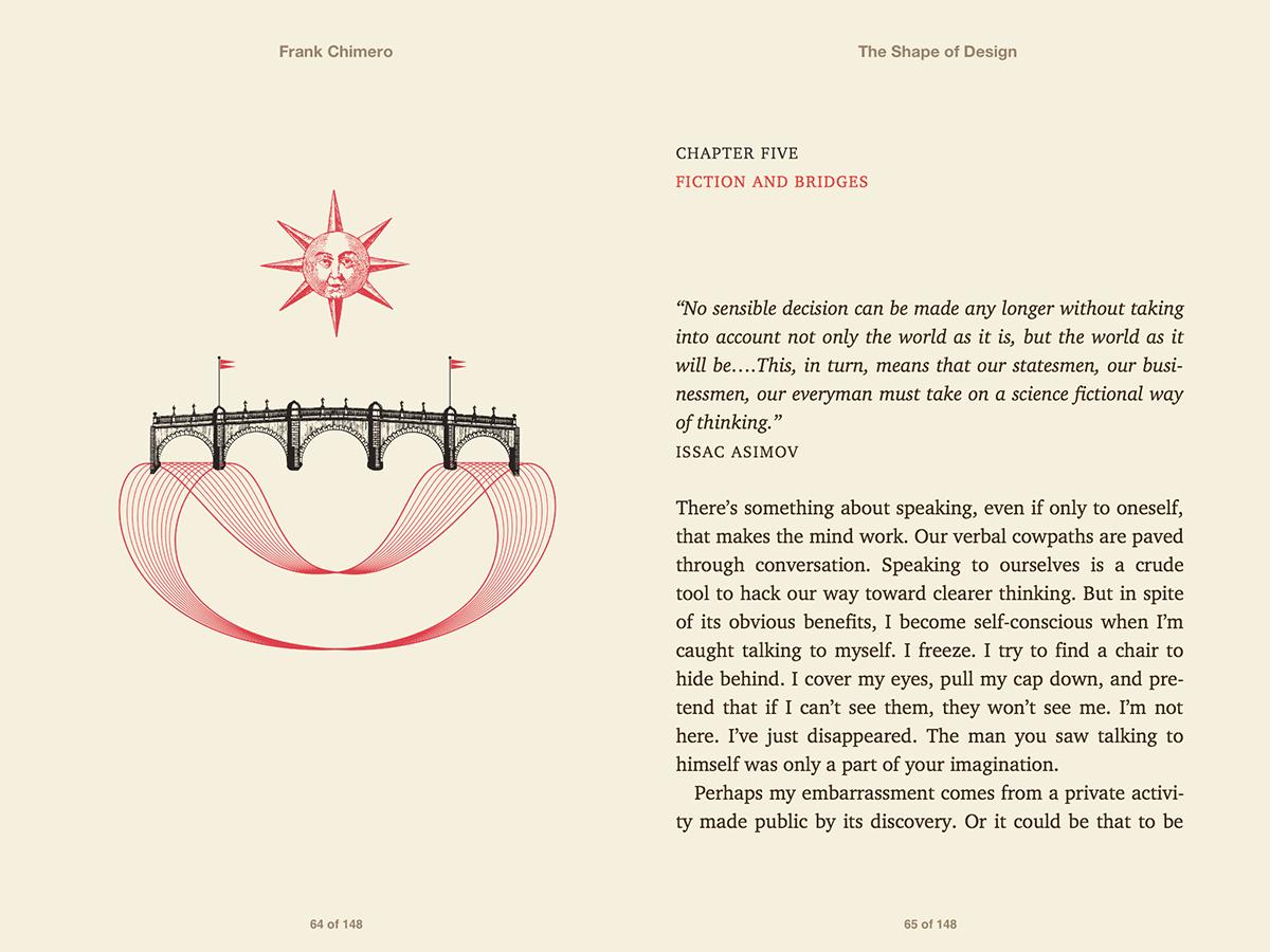 『SHAPE OF DESIGN』各章前のイラスト