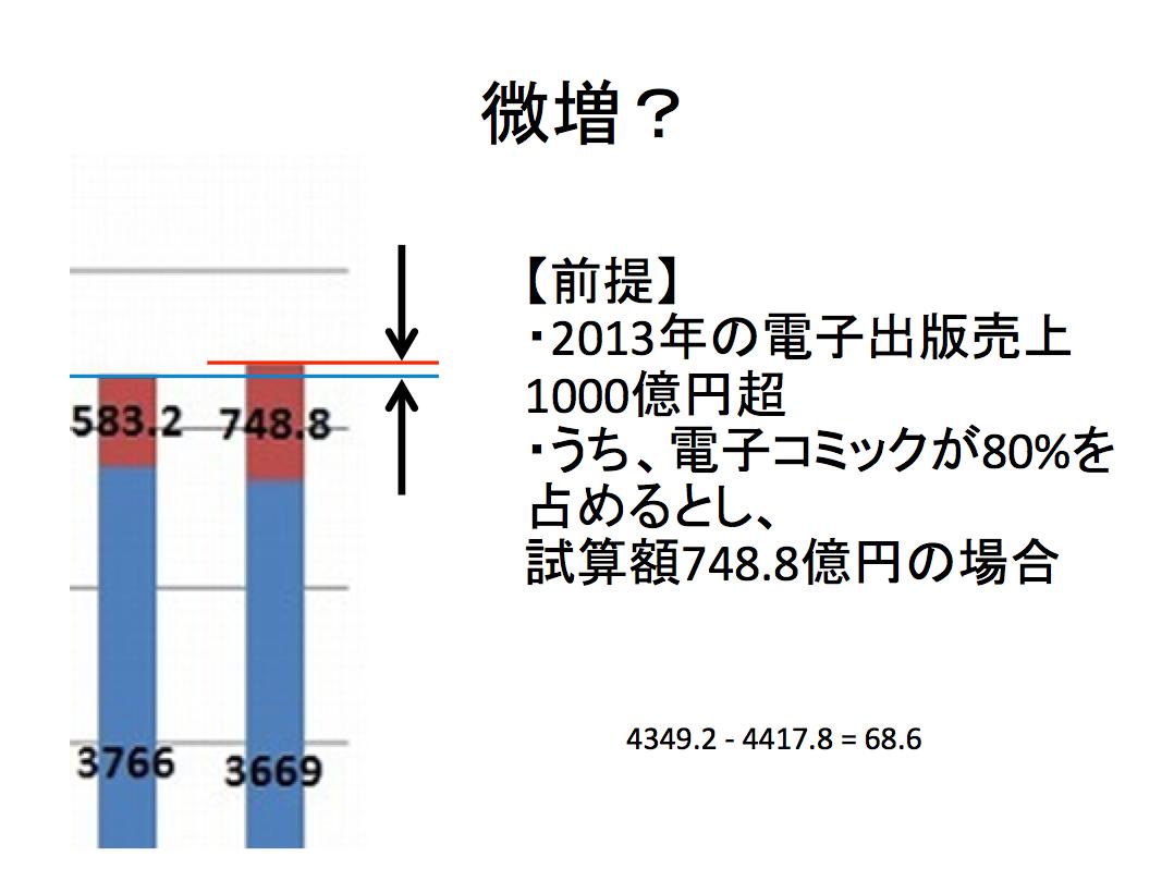06_微増