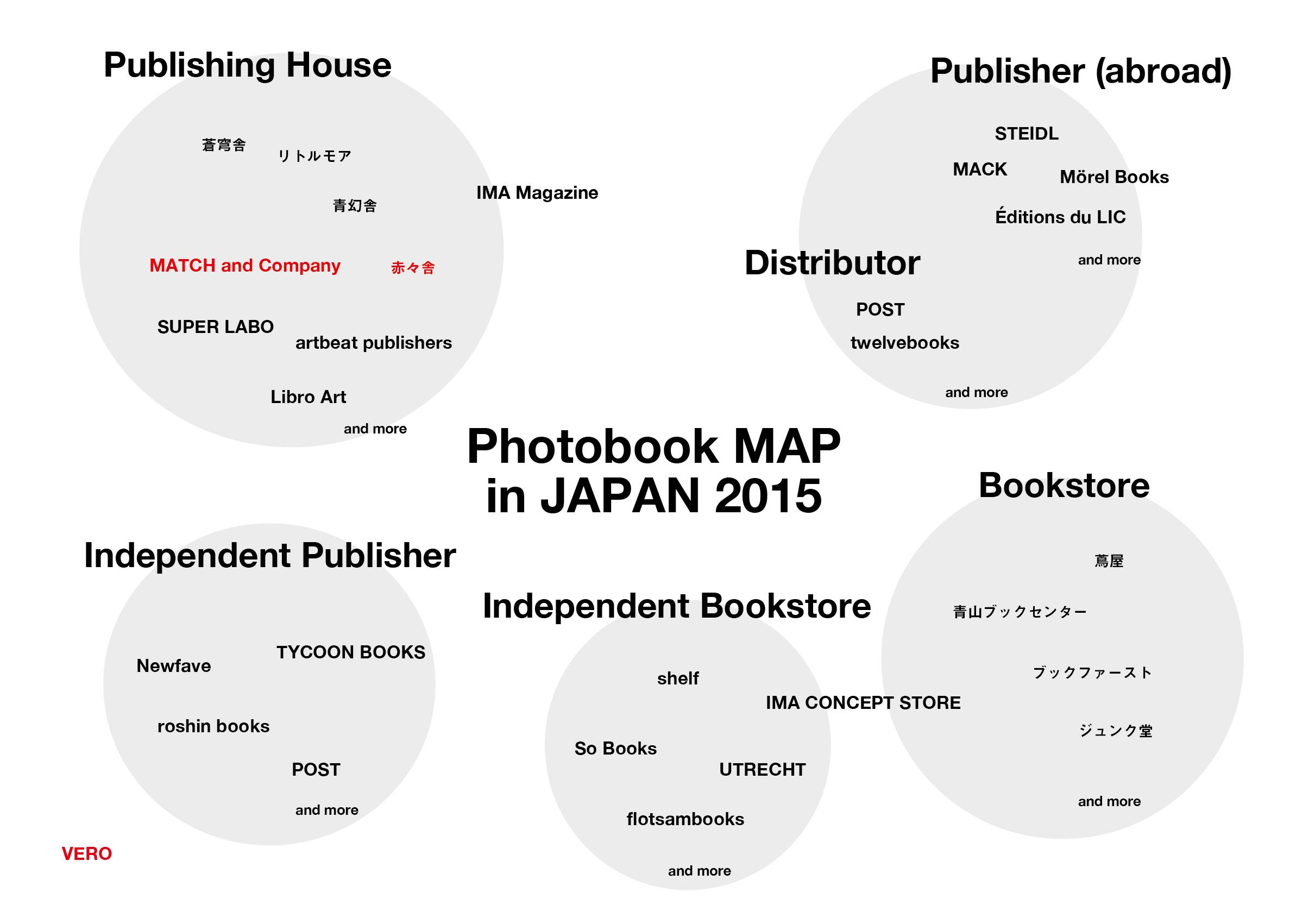photobook MAP