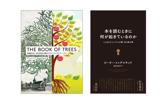 左:『THE BOOK OF TREES――系統樹大全:知の世界を可視化するインフォグラフィックス』、右:『本を読むときに何が起きているのか――ことばとビジュアルの間、目と頭の間』