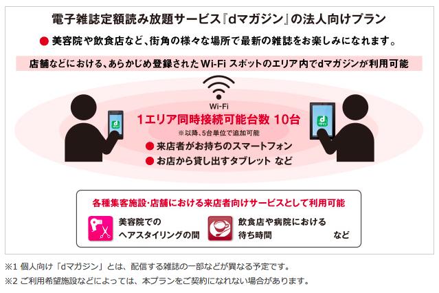 ドコモビジネスオンライン「dマガジン for Biz」説明ページより(スクリーンショット)