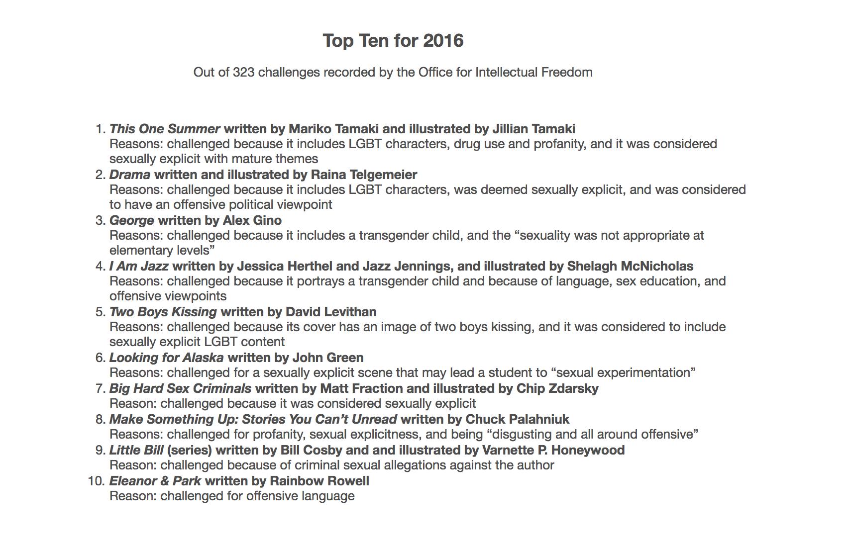 アメリカ図書館協会による「Top Ten Most Challenged Books Lists」のページより(スクリーンショット)